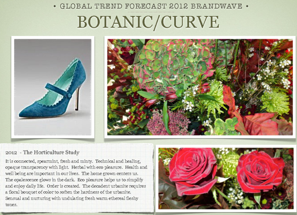 global trend forecast for interior design by Theresa strickland at brandwave romantic style botanical styles