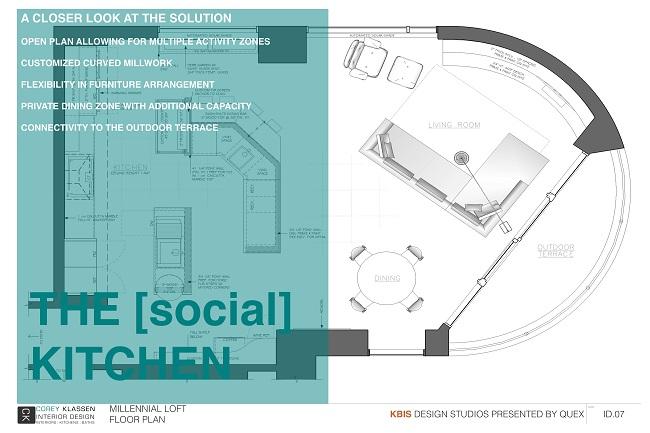 corey klassen urban loft design concept