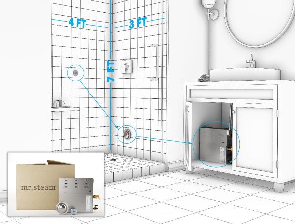 Mr. Steam bathroom blueprint