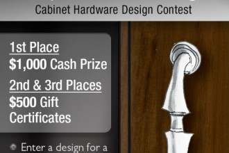 Top Knobs Contest